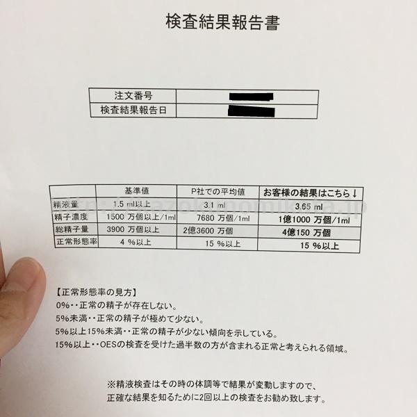 精子検査(精液検査)キット 結果