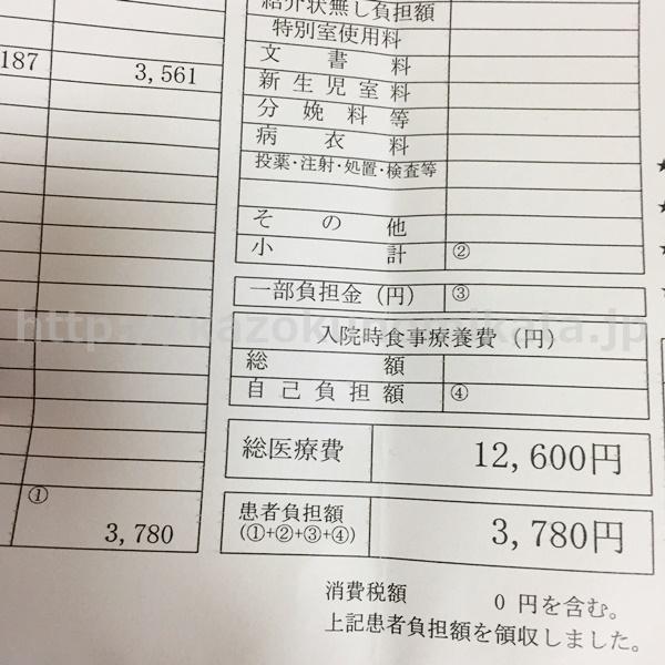 膠原病内科の初診と血液・尿検査の費用