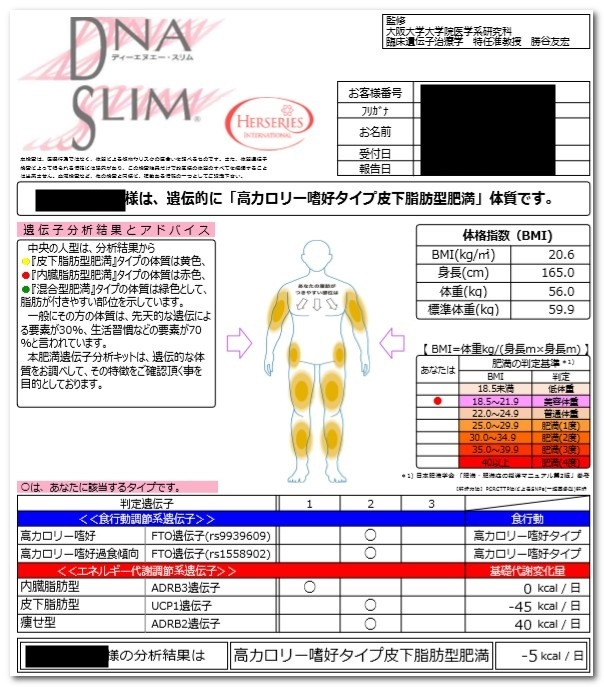 DNAスリムダイエット遺伝子検査の検査結果