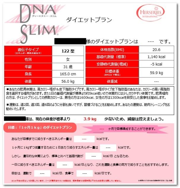 DNAスリムダイエット遺伝子検査のダイエットプラン