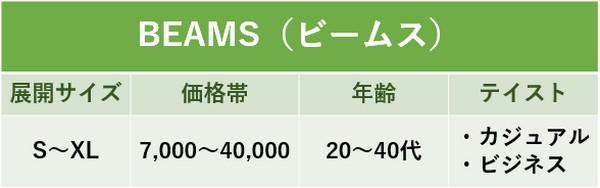 ビームスのサイズと価格表