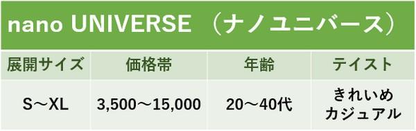 ナノユニバースのサイズと価格表