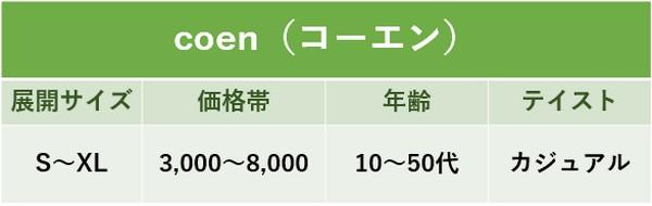 コーエンのサイズと価格表