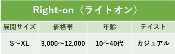 ライトオンのサイズと価格表