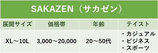 サカゼンのサイズと価格表