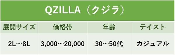 クジラのサイズと価格表