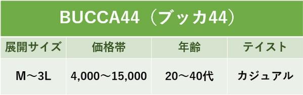 ブッカ44のサイズと価格表
