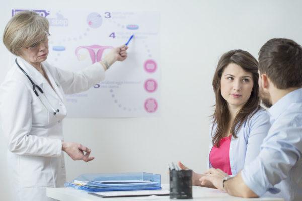 不育症から不妊治療へ