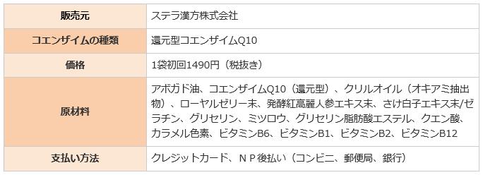 「ステラの贅沢CoQ10」 商品詳細