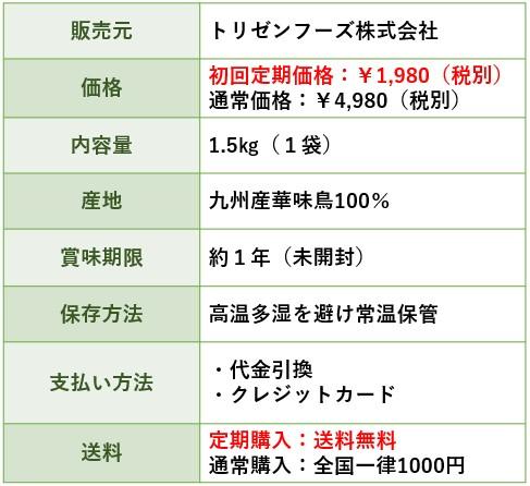 UMAKAドッグフードの商品情報