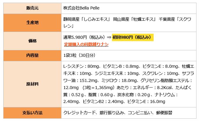 レバリズム-L 商品詳細情報